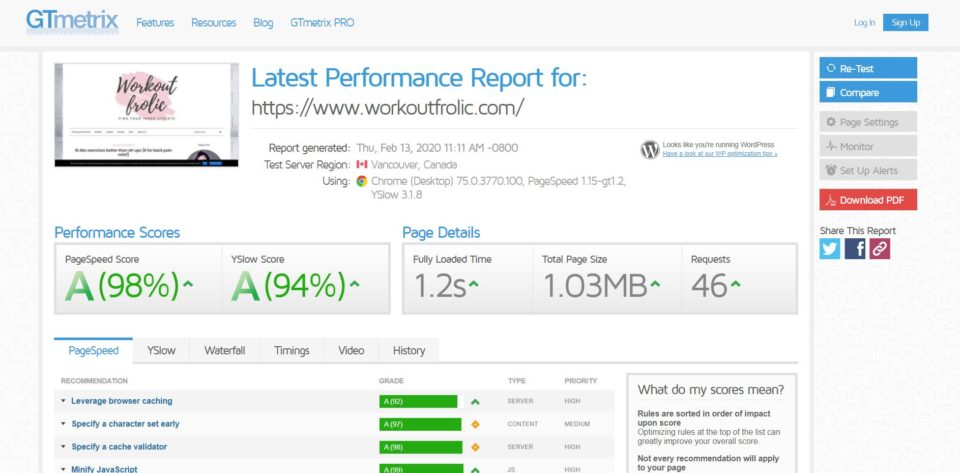GTmetrix score of website after optimizing with Swift Performance