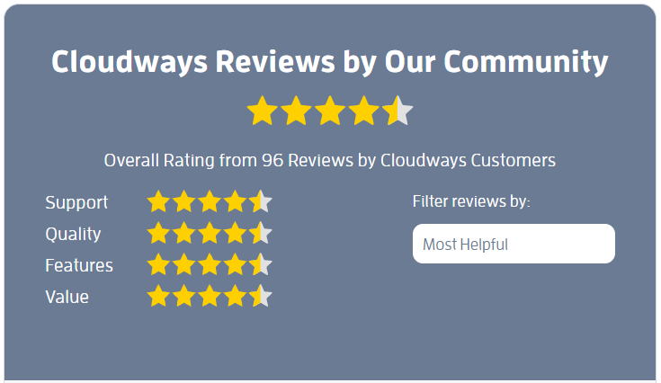 Cloudways review screenshot of whoishostingthis.com