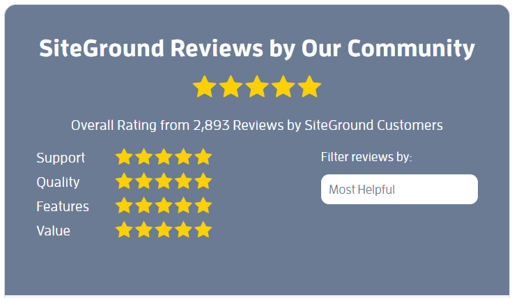 screenshot Siteground review from whoishostingthis.com