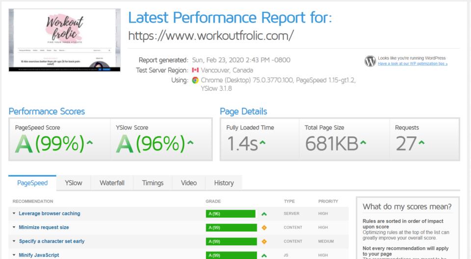 GTmetrix Score for Workoutfrolic.com at Cloudways