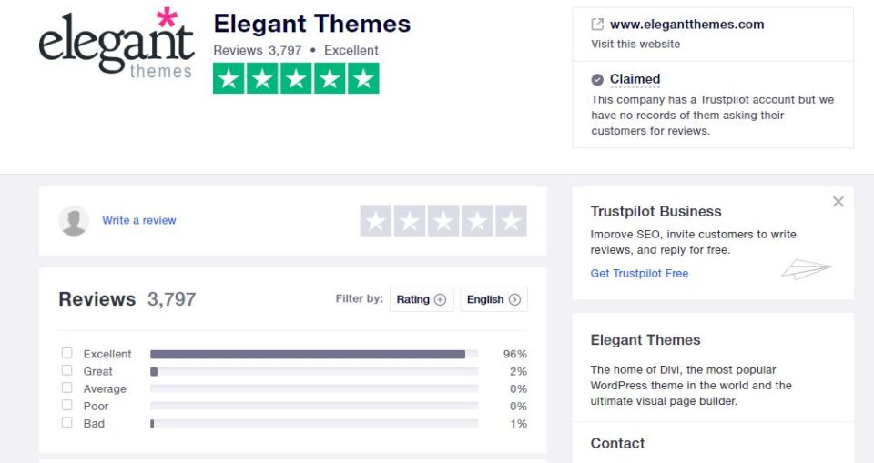 Screenshot of Elegant Themes rating on Trustpilot.com.
